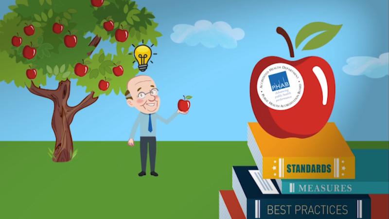 PHAB Video Still - Apples, Books, Student