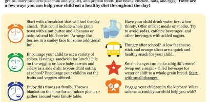 American Academy of Pediatrics, Ohio Department of Health - Caregiver Corner Handout, Healthy Habits, Ages 7-10