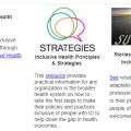 IH Digest - FAQs, Strategies, Stories